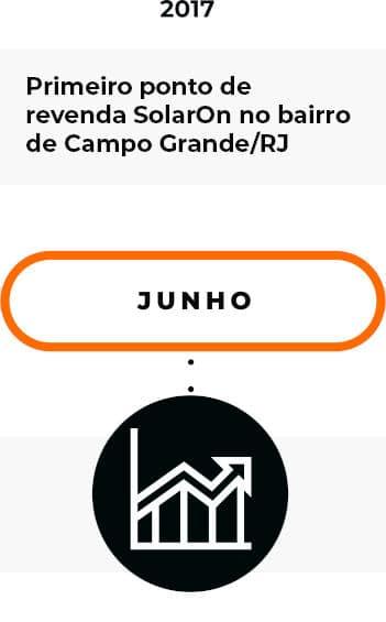 Junho/2017 - Primeiro ponto de revenda SolarOn no bairro de Campo Grande/RJ