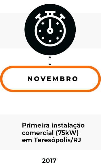 Novembro/2017 - Primeira instalação comercial (75kW) em Teresópolis/RJ