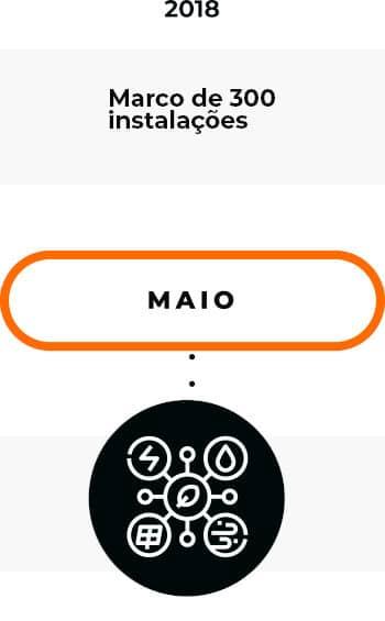 Maio/2018 - Marco de 300 instalações