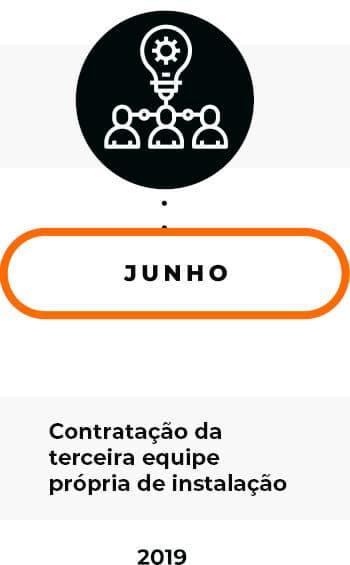 Junho/2019 - Contratação da terceira equipe própria de instalação